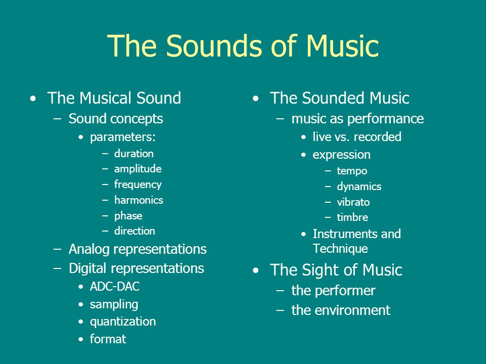 The Sounds of Music The Musical Sound The Sounded Music