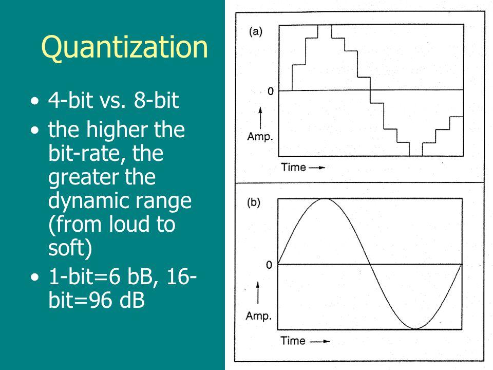 Quantization 4-bit vs. 8-bit