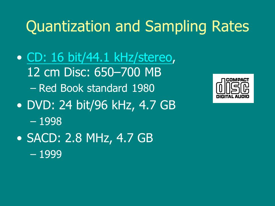 Quantization and Sampling Rates