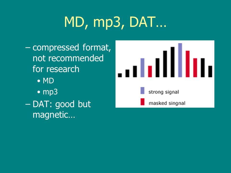 MD, mp3, DAT… compressed format, not recommended for research