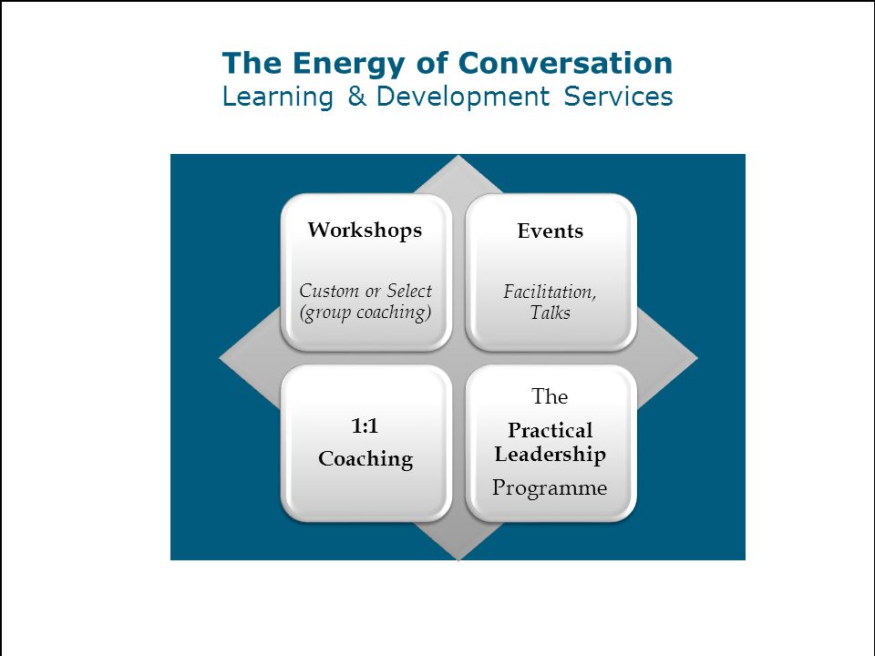 The Energy of Conversation
