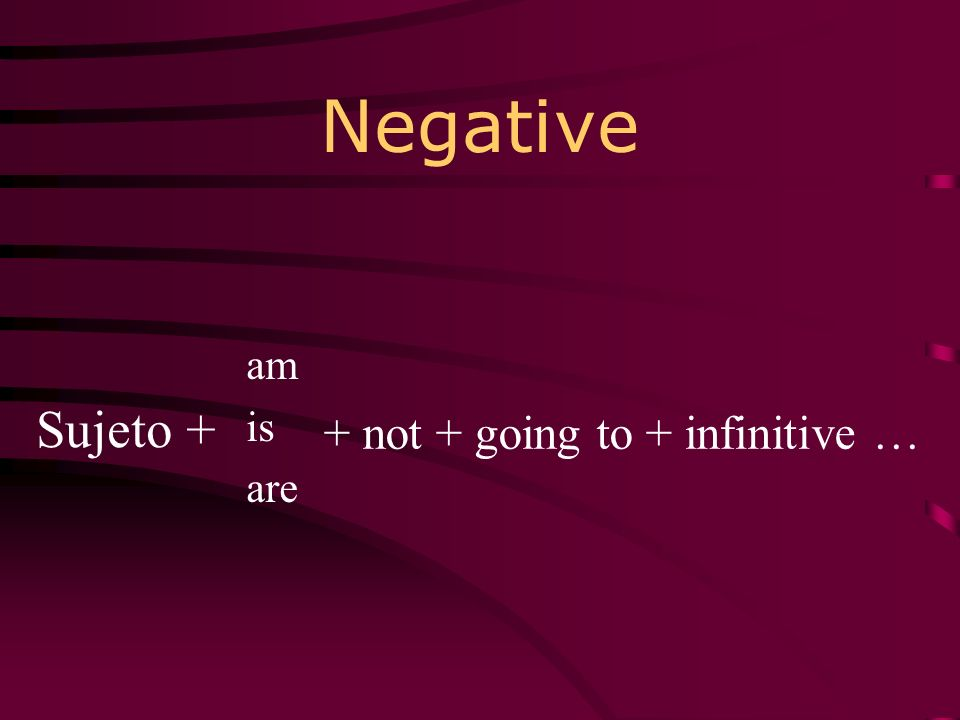 Negative am is are Sujeto + + not + going to + infinitive …
