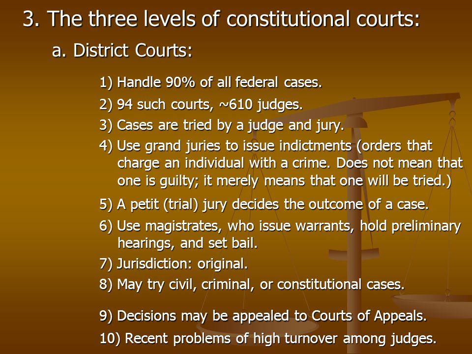3. The three levels of constitutional courts: