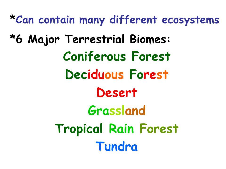 Coniferous Forest Deciduous Forest Desert Grassland