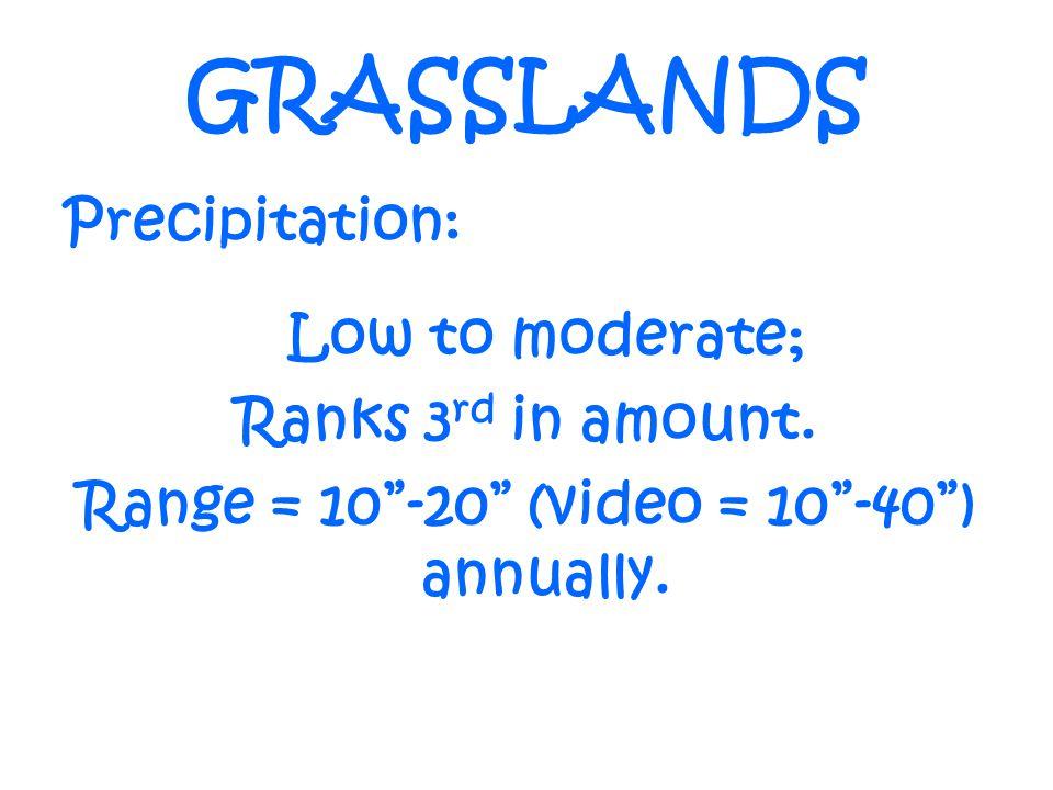 Range = 10 -20 (video = 10 -40 ) annually.