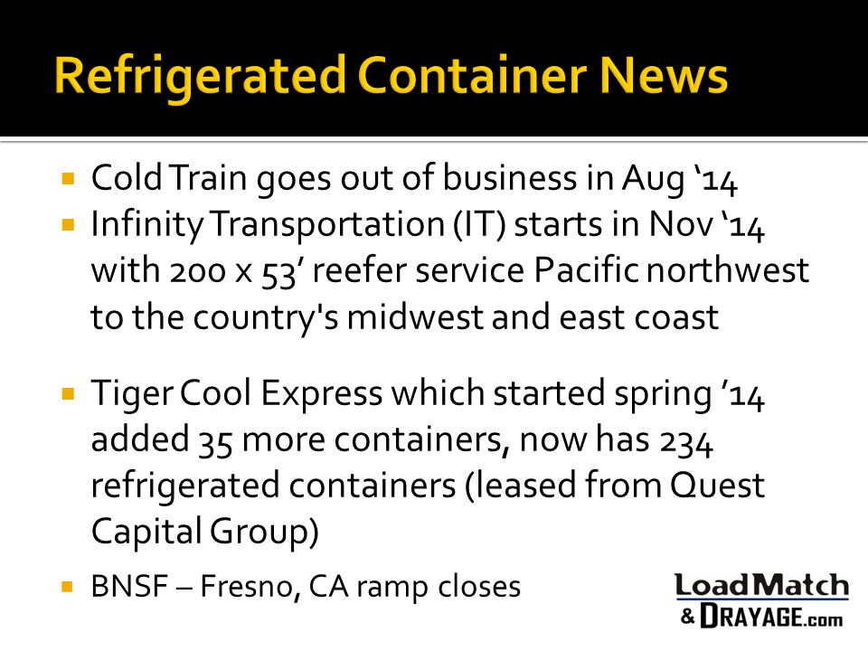 Refrigerated Container News