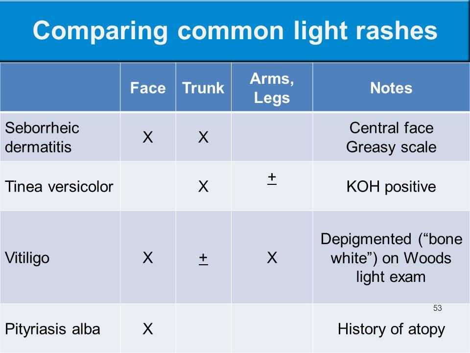 Comparing common light rashes