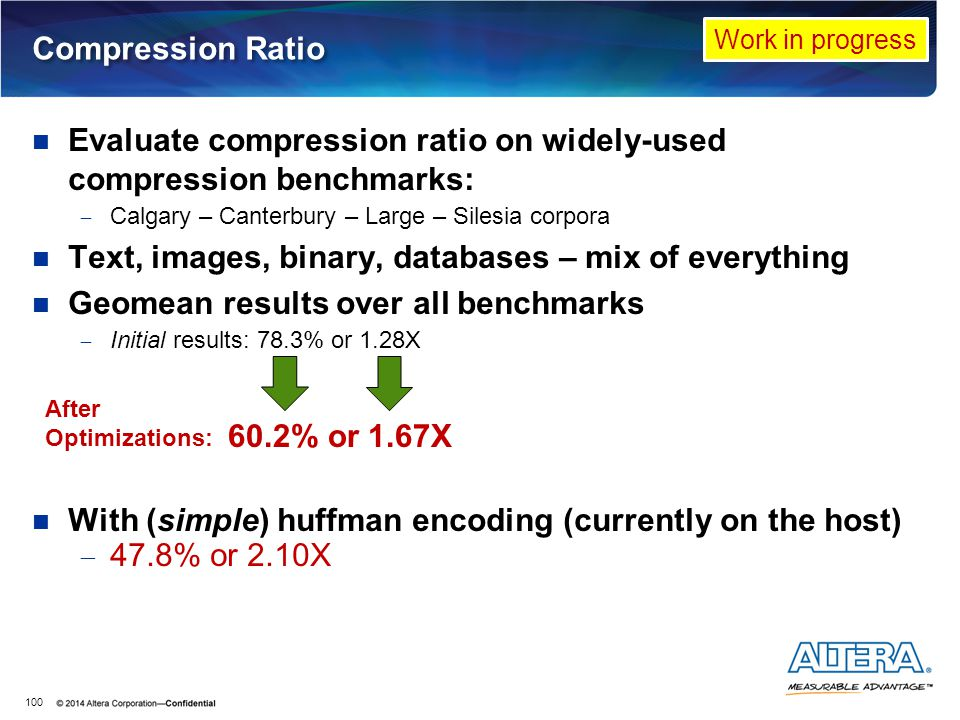 Evaluate compression ratio on widely-used compression benchmarks: