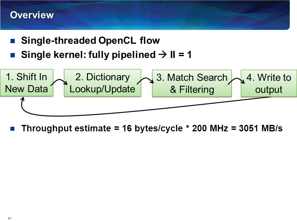 Single-threaded OpenCL flow Single kernel: fully pipelined  II = 1