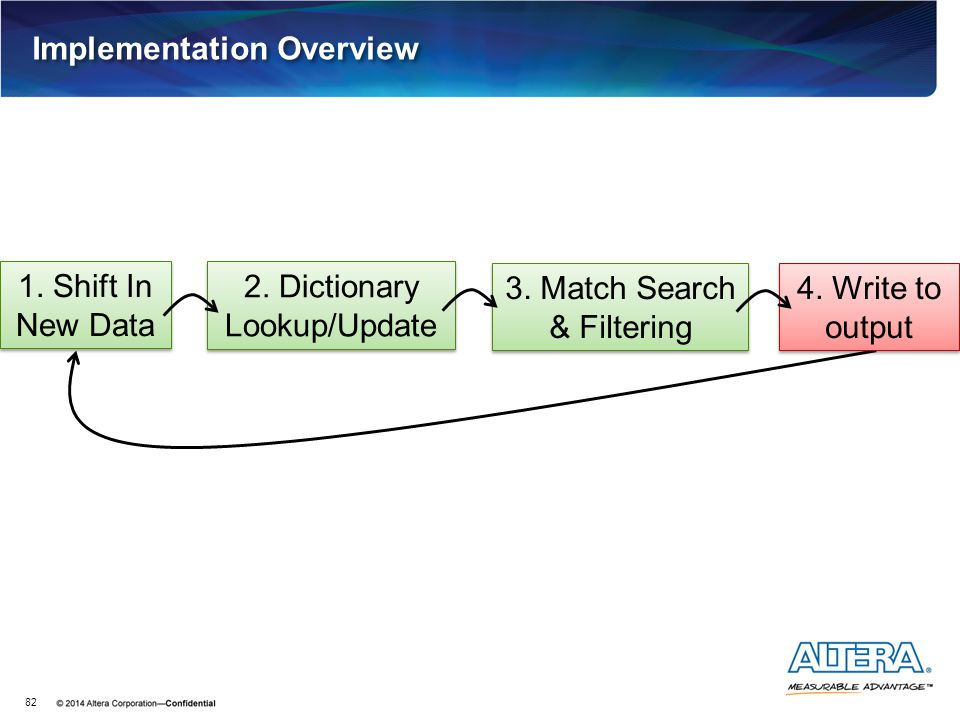 Implementation Overview