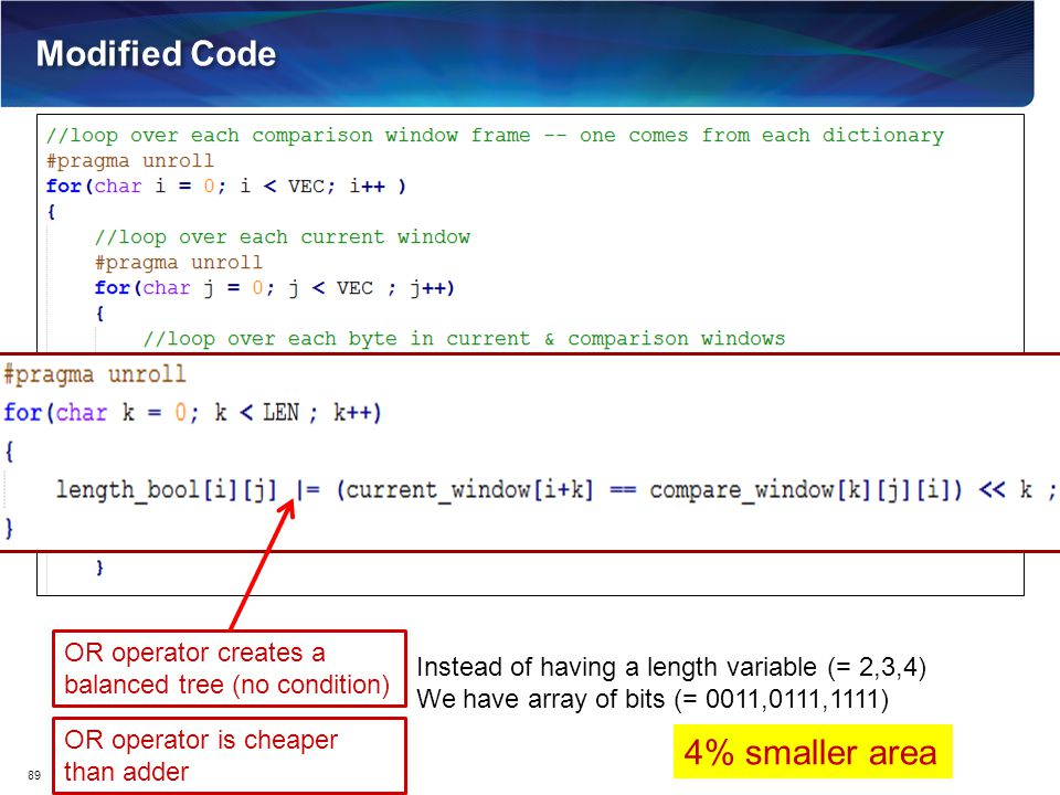 Modified Code 4% smaller area