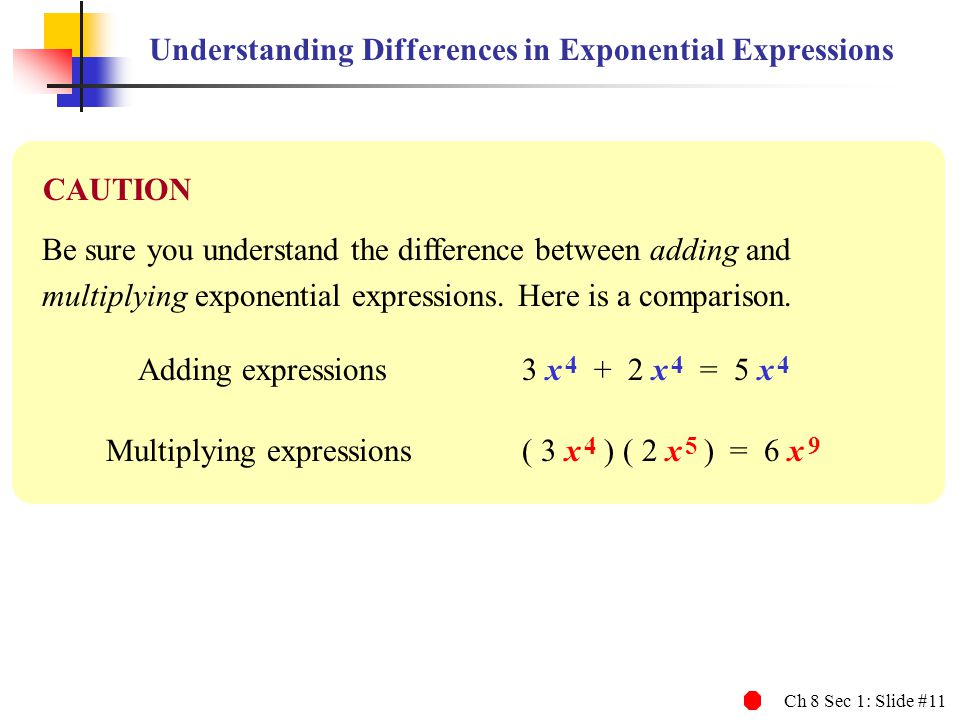 Understanding Differences in Exponential Expressions