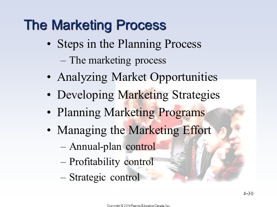 The Marketing Process Steps in the Planning Process