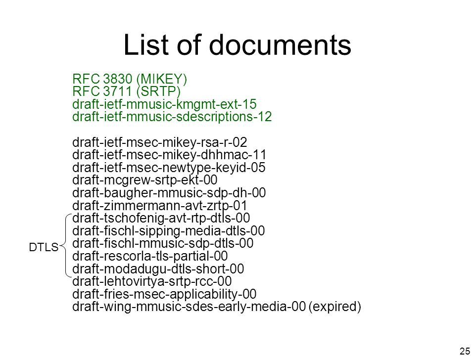 List of documents RFC 3830 (MIKEY) RFC 3711 (SRTP)
