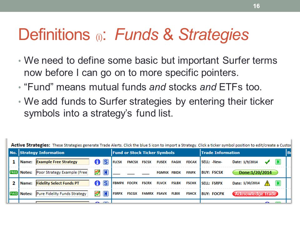 Definitions (i): Funds & Strategies