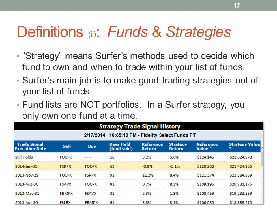 Definitions (ii): Funds & Strategies