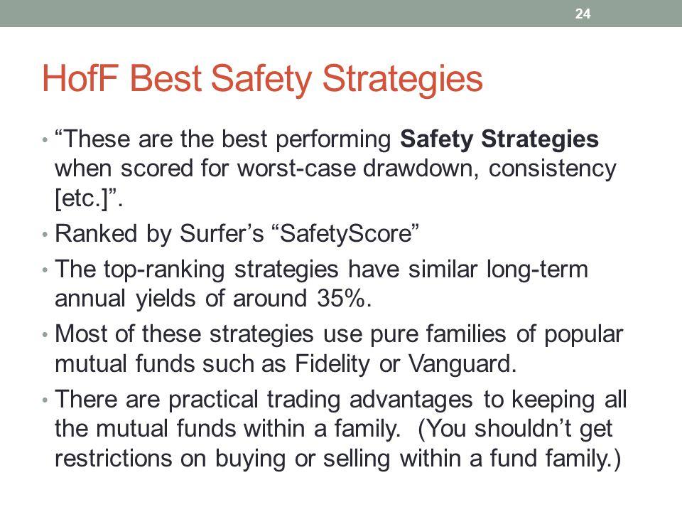 HofF Best Safety Strategies