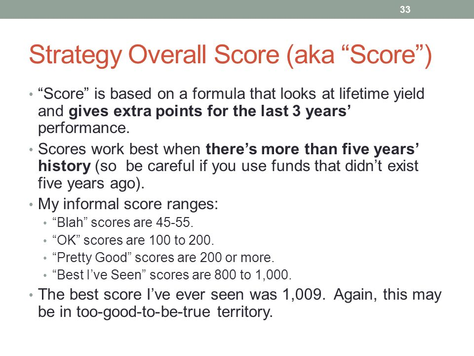 Strategy Overall Score (aka Score )