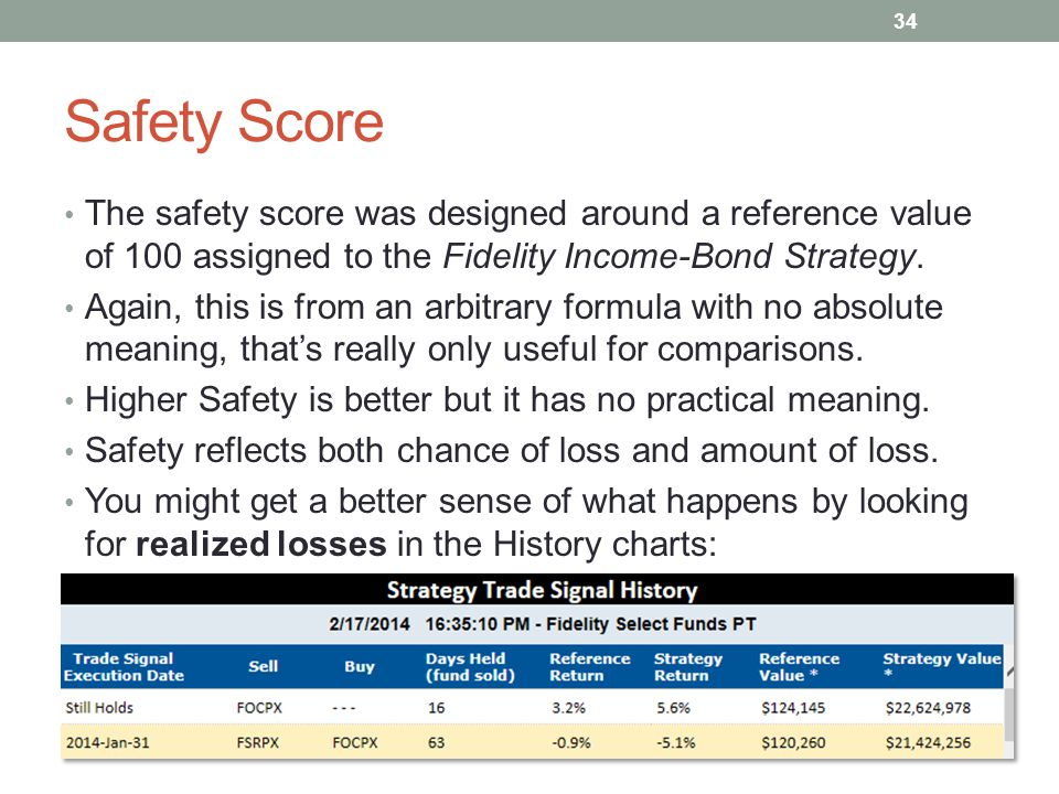 Safety Score The safety score was designed around a reference value of 100 assigned to the Fidelity Income-Bond Strategy.