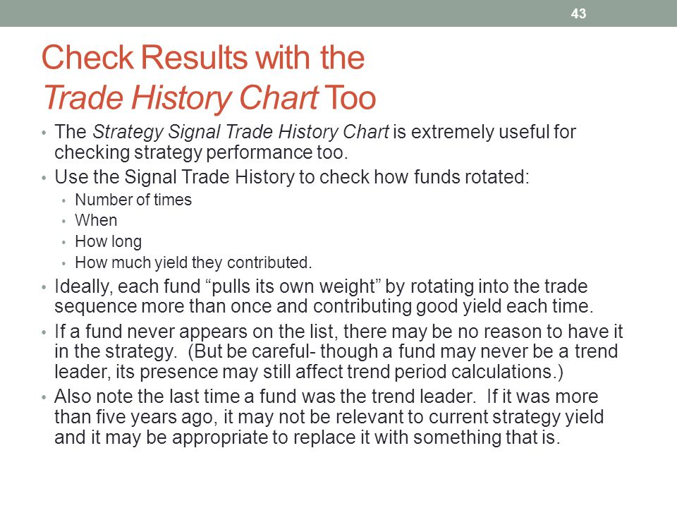Check Results with the Trade History Chart Too