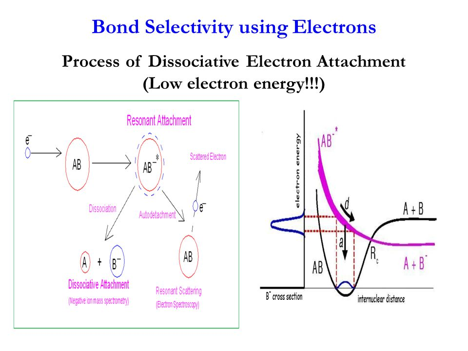Bond Selectivity using Electrons