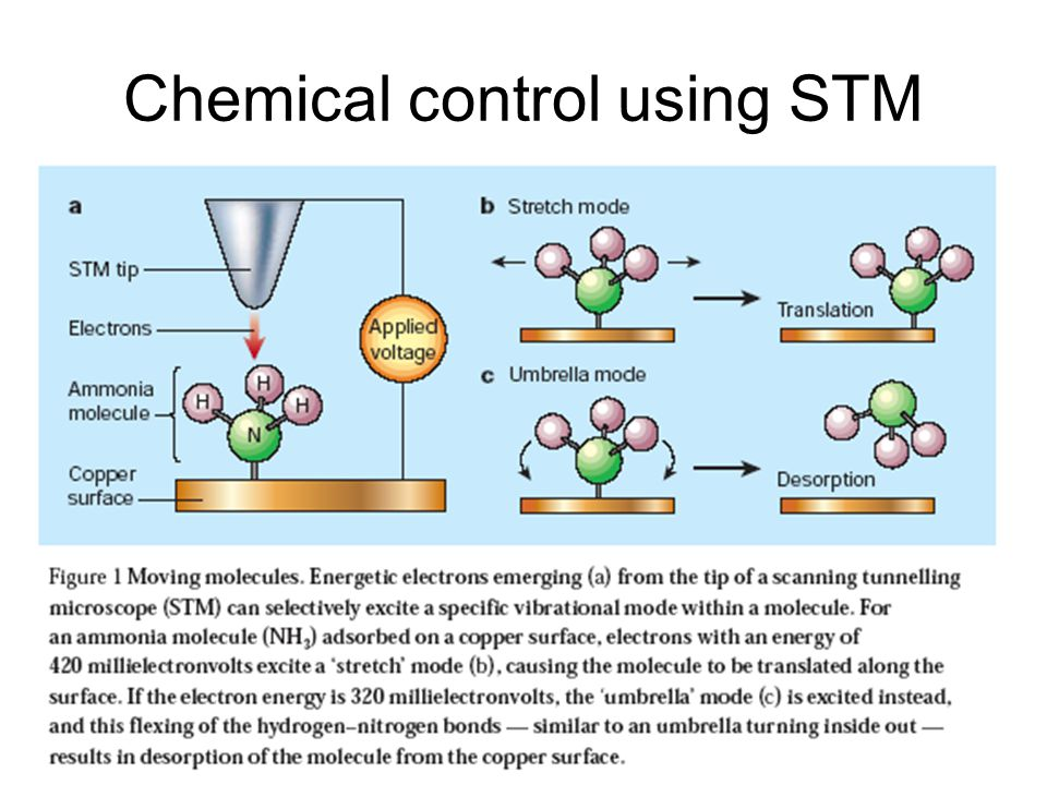 Chemical control using STM