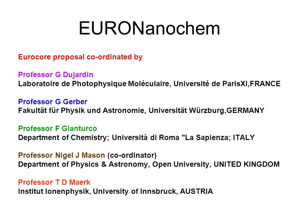 EURONanochem Eurocore proposal co-ordinated by Professor G Dujardin