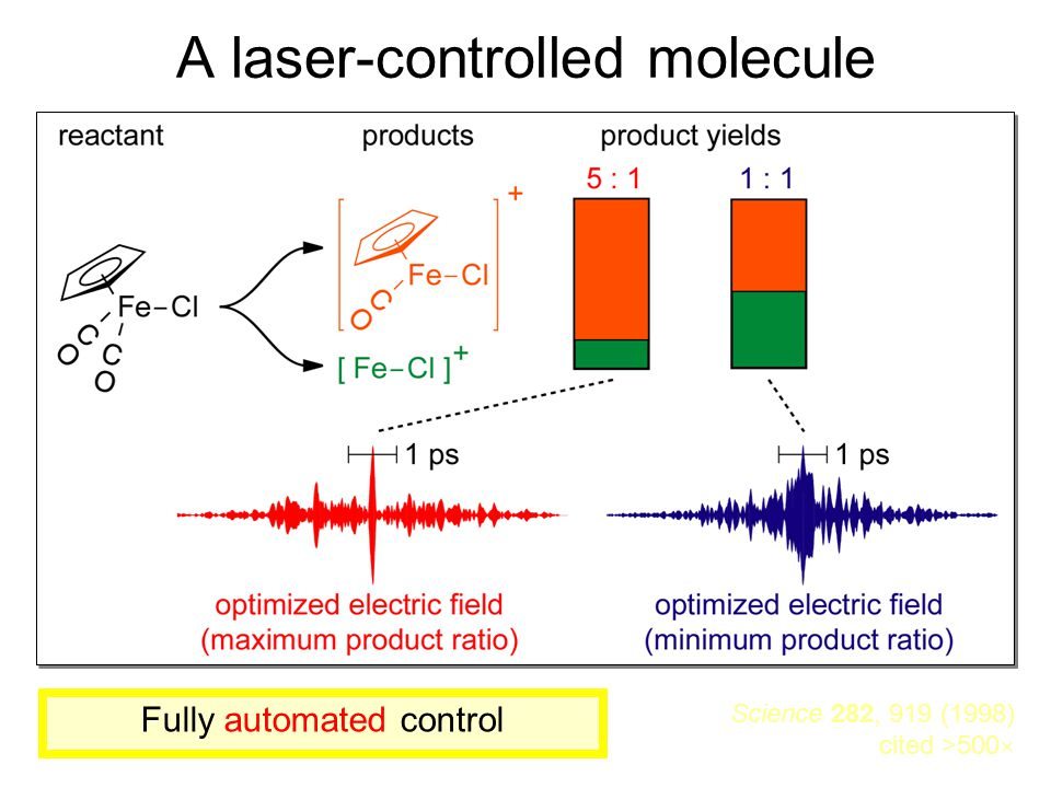 A laser-controlled molecule