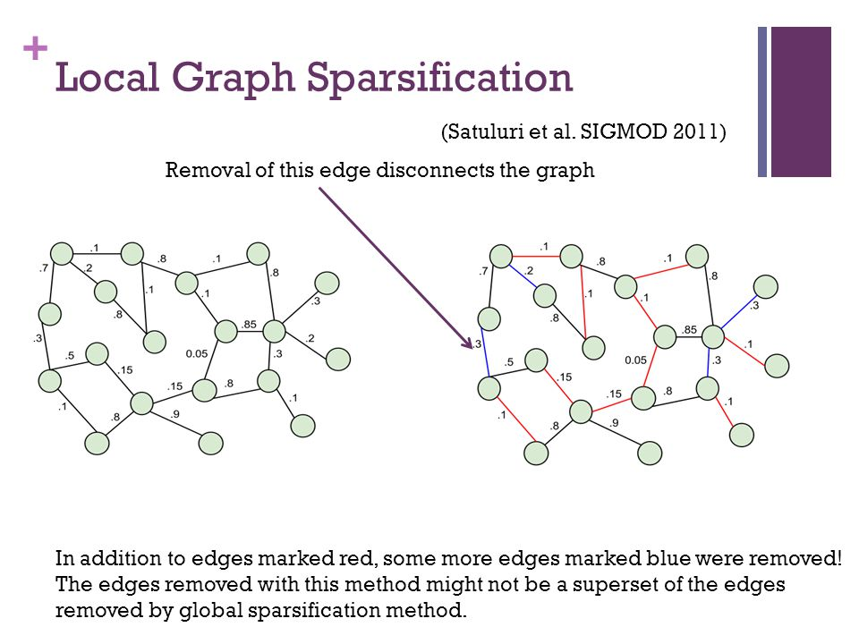 Local Graph Sparsification
