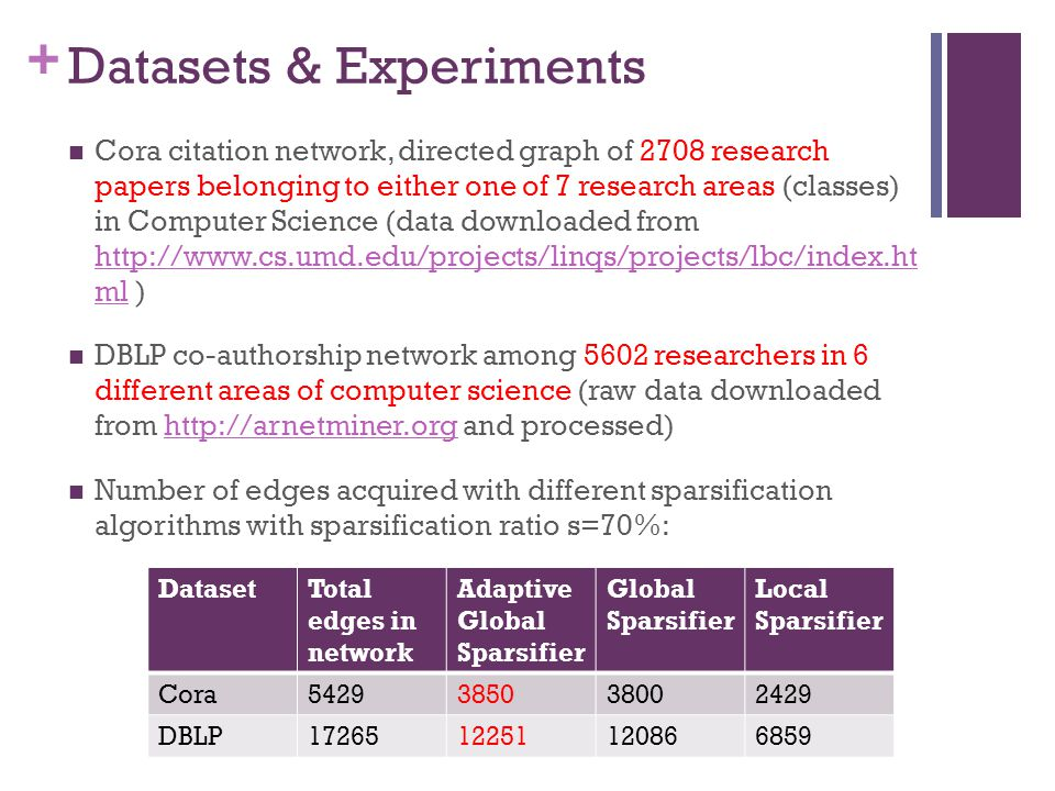 Datasets & Experiments