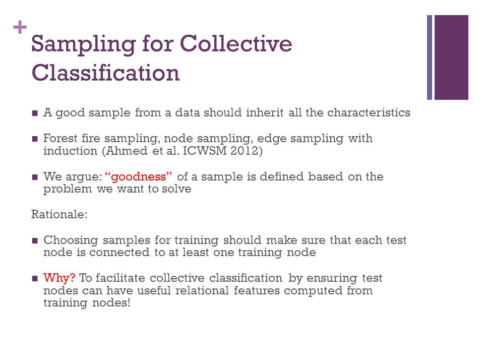 Sampling for Collective Classification