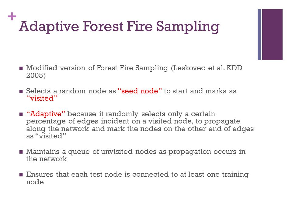 Adaptive Forest Fire Sampling
