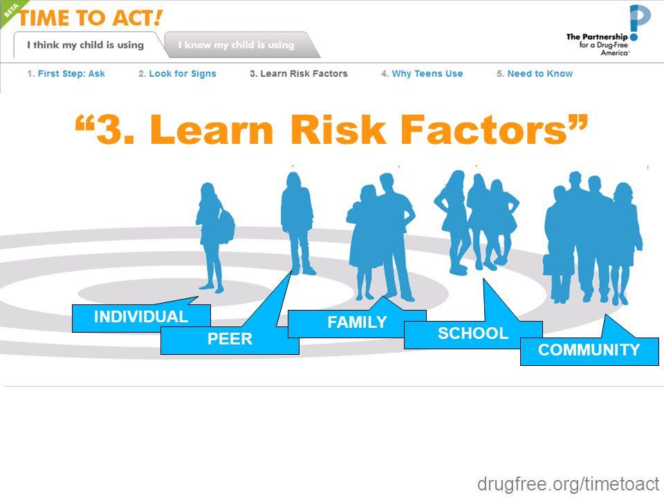 3. Learn Risk Factors INDIVIDUAL FAMILY SCHOOL PEER COMMUNITY