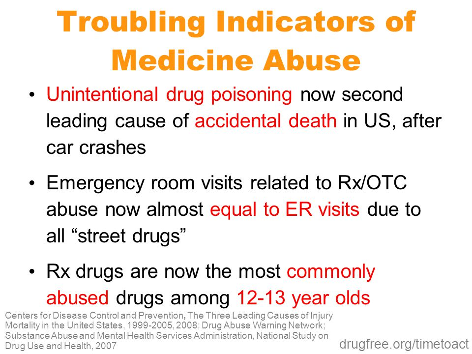 Troubling Indicators of Medicine Abuse