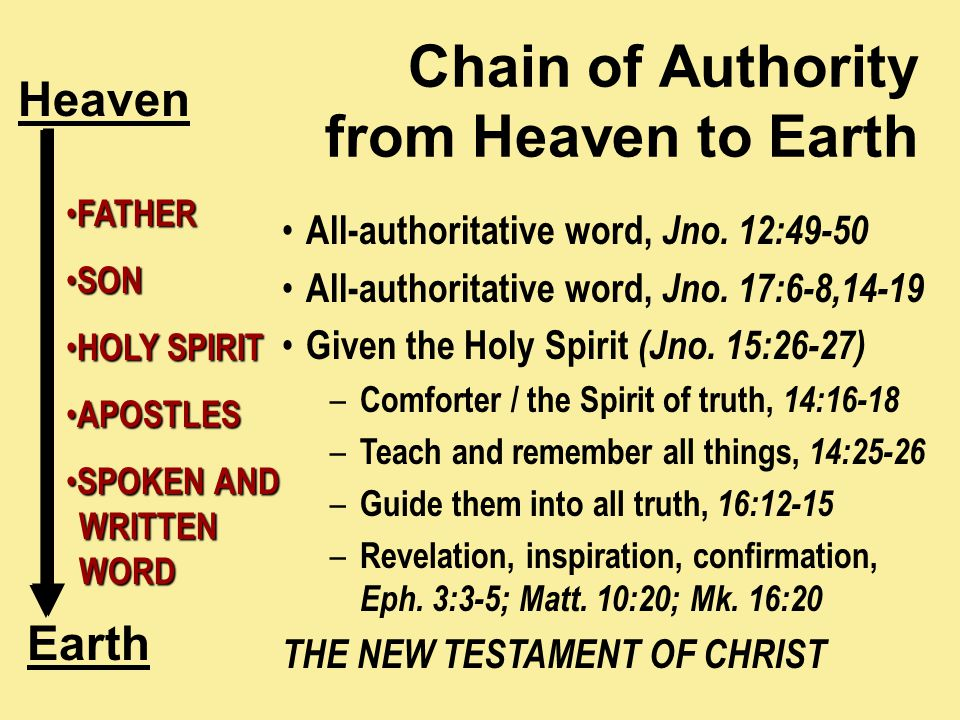 Chain of Authority from Heaven to Earth