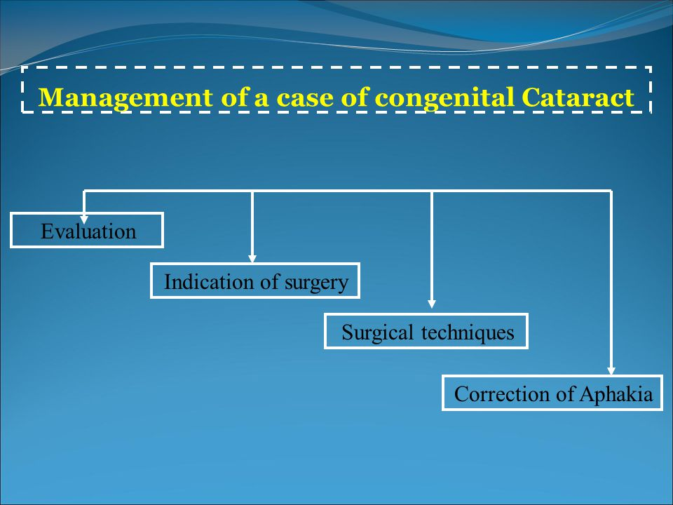 Management of a case of congenital Cataract