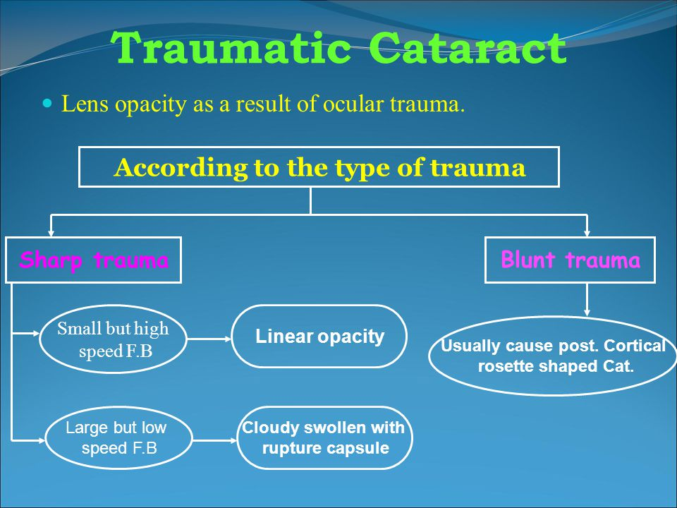 According to the type of trauma Usually cause post. Cortical