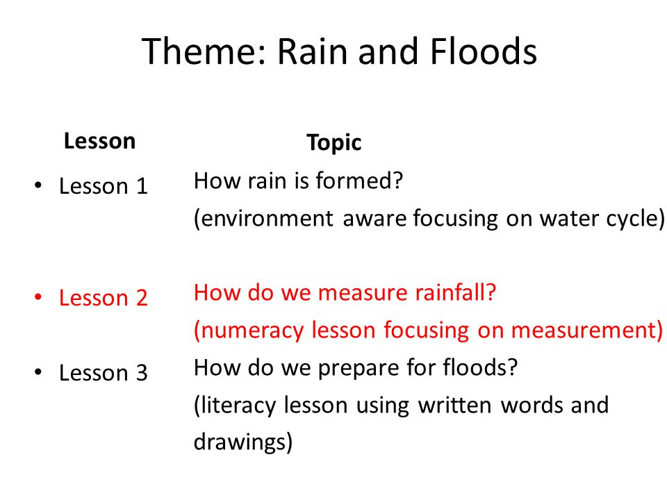 Theme: Rain and Floods Lesson Topic How rain is formed Lesson 1