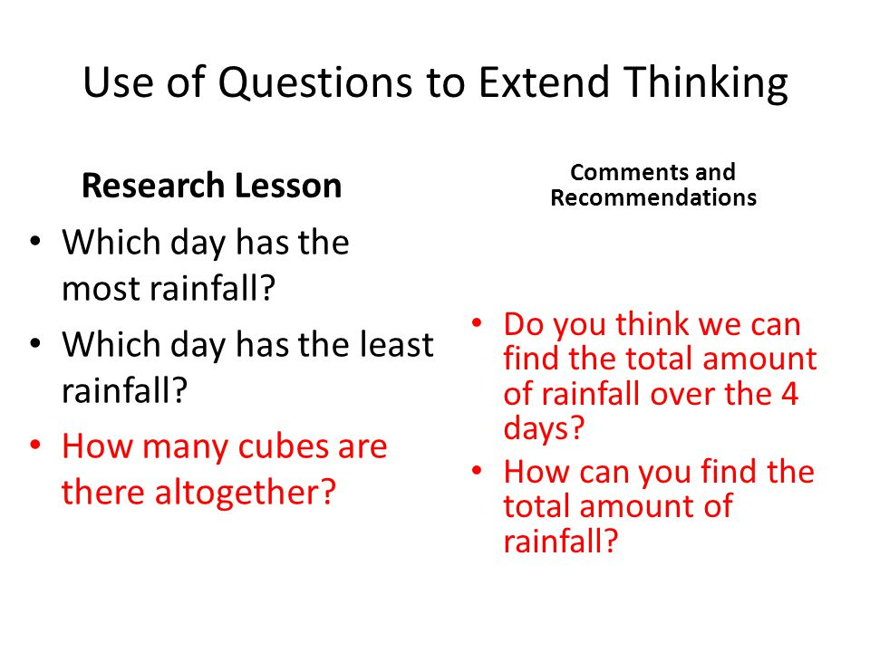 Use of Questions to Extend Thinking
