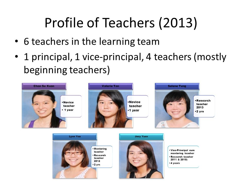 Profile of Teachers (2013) 6 teachers in the learning team