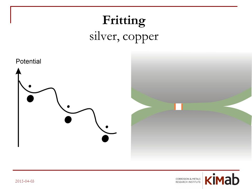 Fritting silver, copper