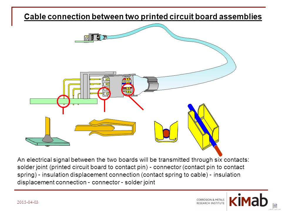 Cable connection between two printed circuit board assemblies