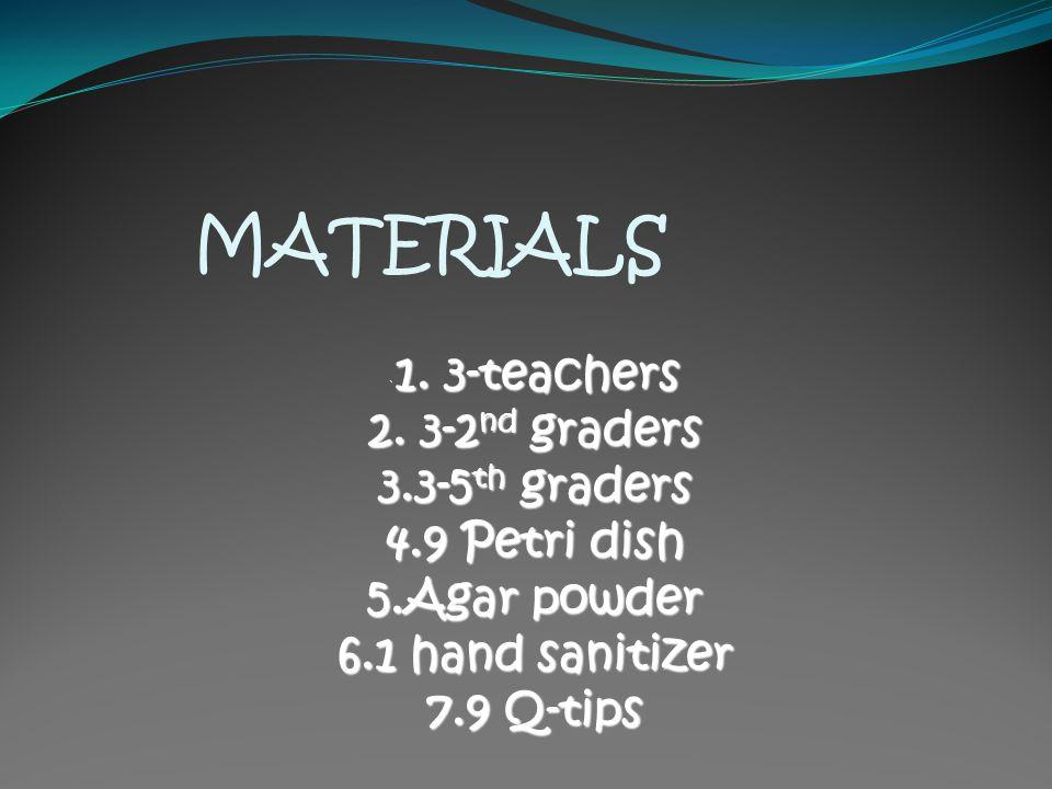 MATERIALS 2. 3-2nd graders 3.3-5th graders 4.9 Petri dish
