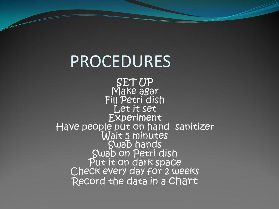 PROCEDURES SET UP Make agar Fill Petri dish Let it set Experiment
