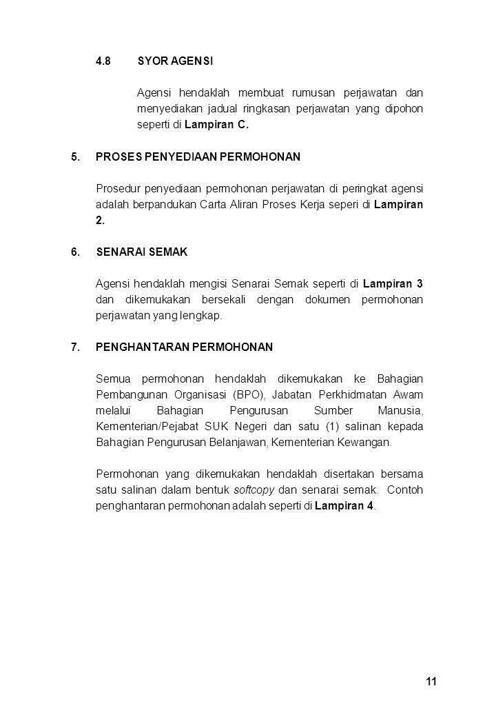 4.8 SYOR AGENSI Agensi hendaklah membuat rumusan perjawatan dan menyediakan jadual ringkasan perjawatan yang dipohon seperti di Lampiran C.