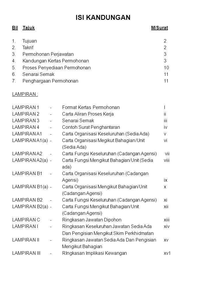 ISI KANDUNGAN Bil Tajuk M/Surat Tujuan 2 Takrif 2