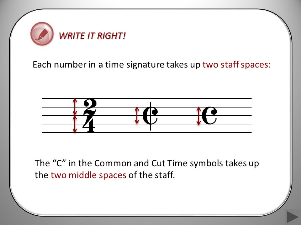 WRITE IT RIGHT! Each number in a time signature takes up two staff spaces: