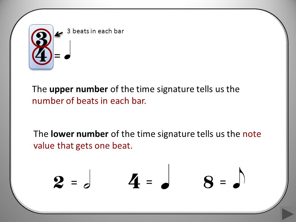 3 beats in each bar = The upper number of the time signature tells us the number of beats in each bar.