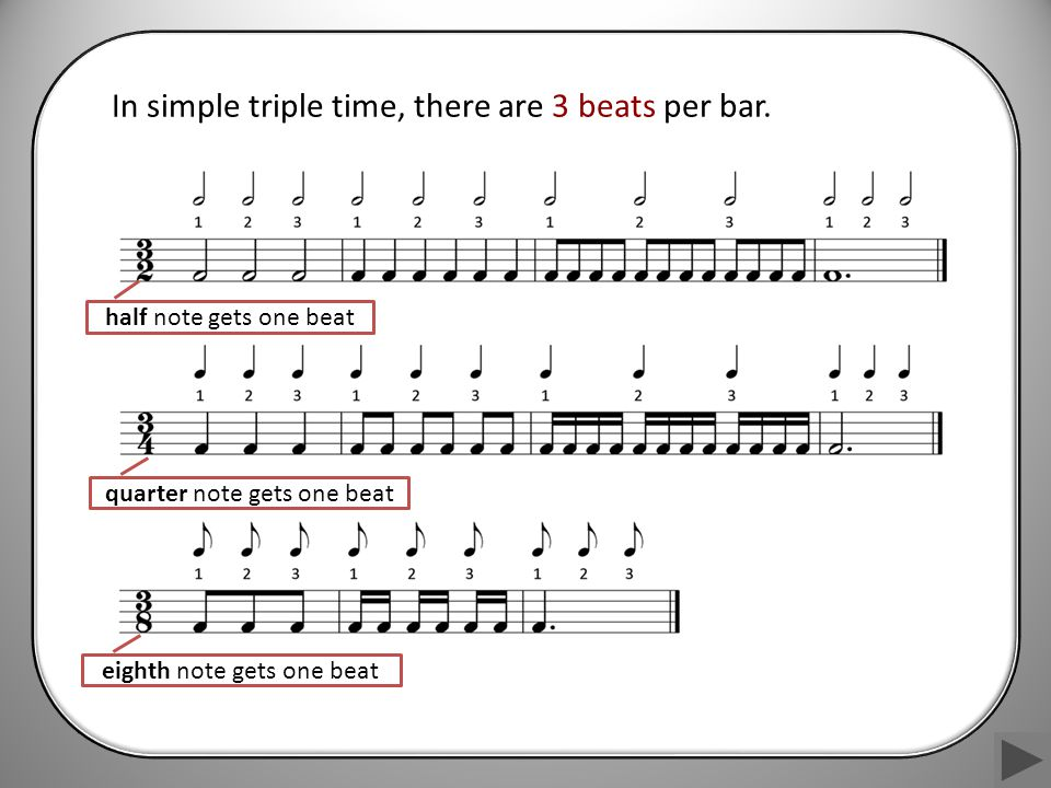 In simple triple time, there are 3 beats per bar.