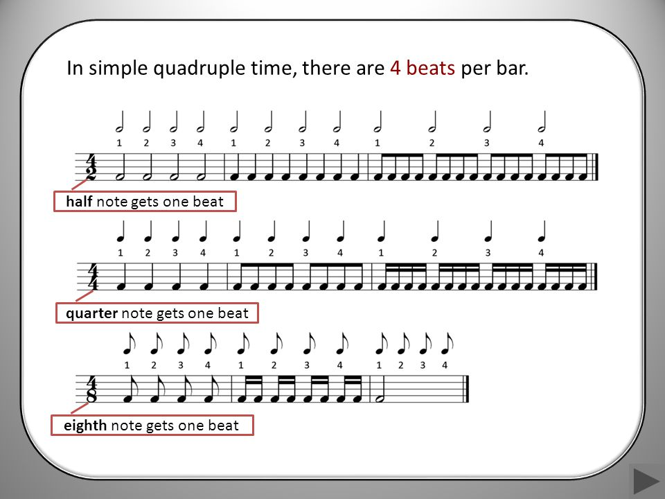 In simple quadruple time, there are 4 beats per bar.